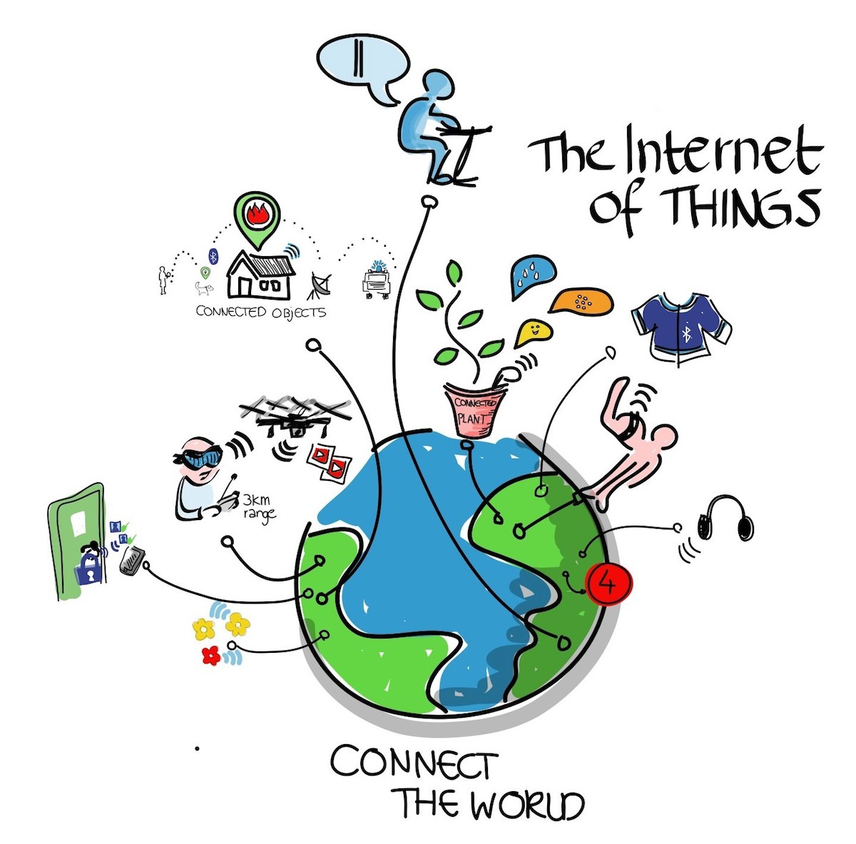 Internet of Things by [Esther Emmely Gons](http://wilgengebroed.nl/)
